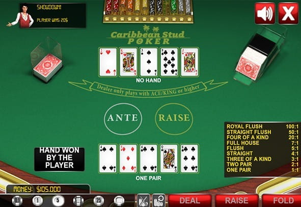 Leading Celebrity Online Power-Players - Gambling